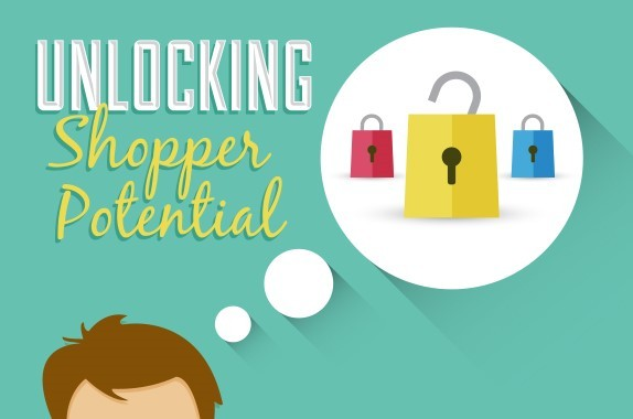 Unlock Shopper Potential