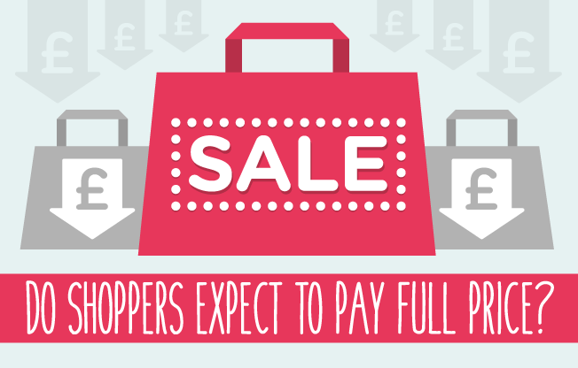 Shopper Report – Shopping Uncovered: Do Shoppers Expect To Pay Full Price?
