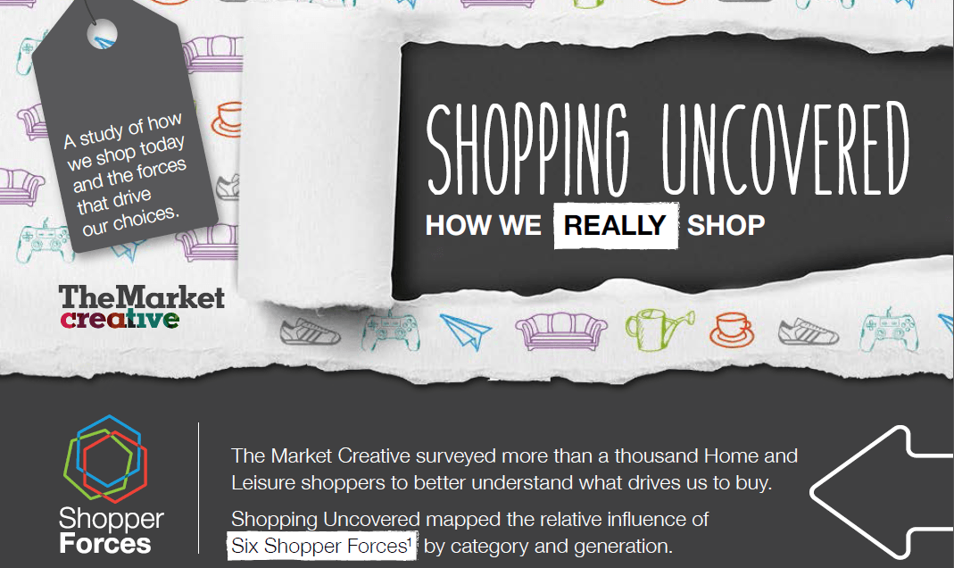 How We Really Shop Today – Infographic