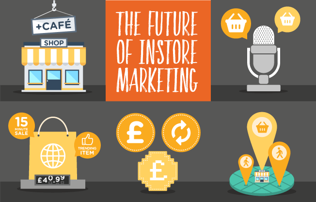 Future Of Instore Marketing: 5 Retail Trends