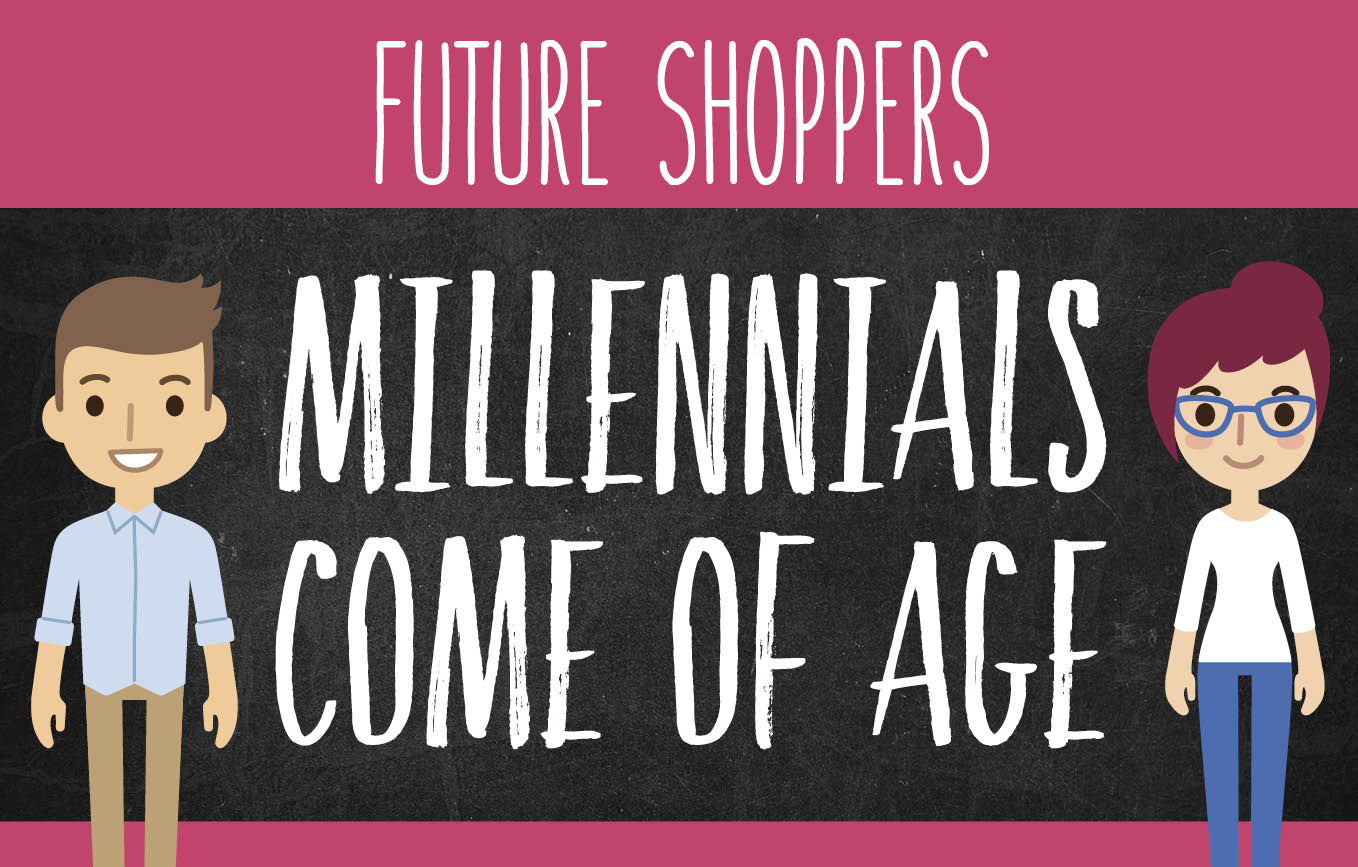 Future Shoppers: Millennials Come Of Age